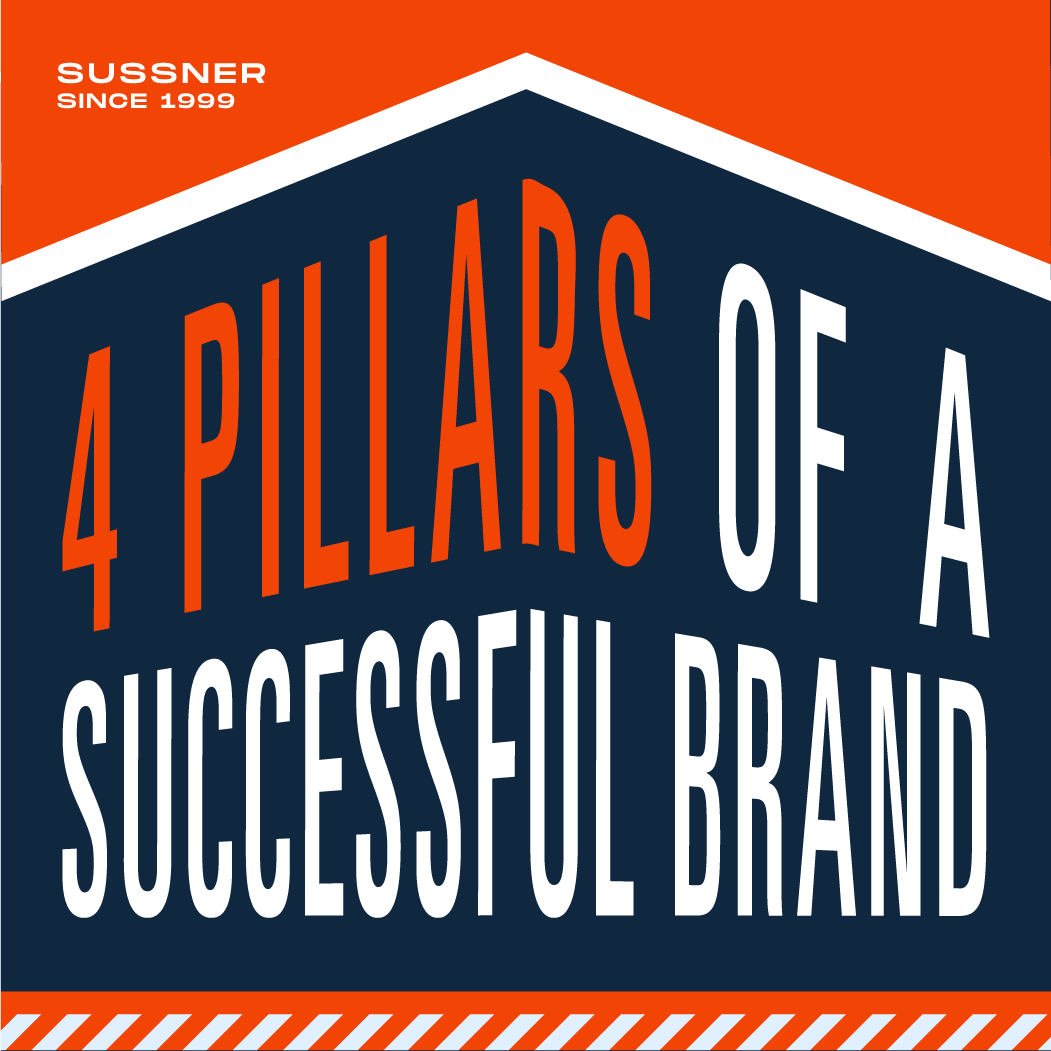 The 4 Pillars of a Successful Brand